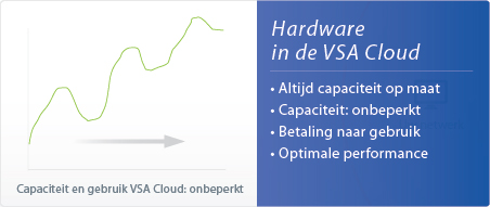 Automatiseringsoplossing: Hardware in de VSA Vloud
